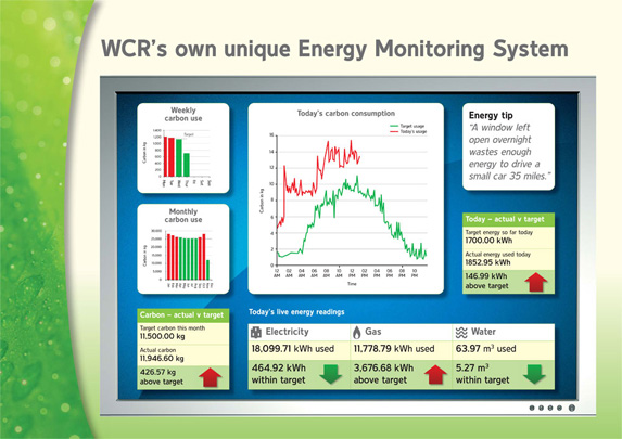 Home Energy Monitoring